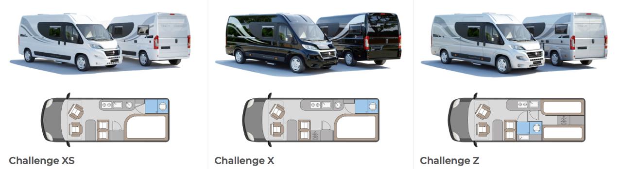 Globe Traveller Challenge
